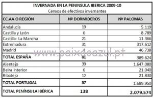 censo_2009_10